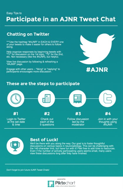 Tweet Chat Infographic